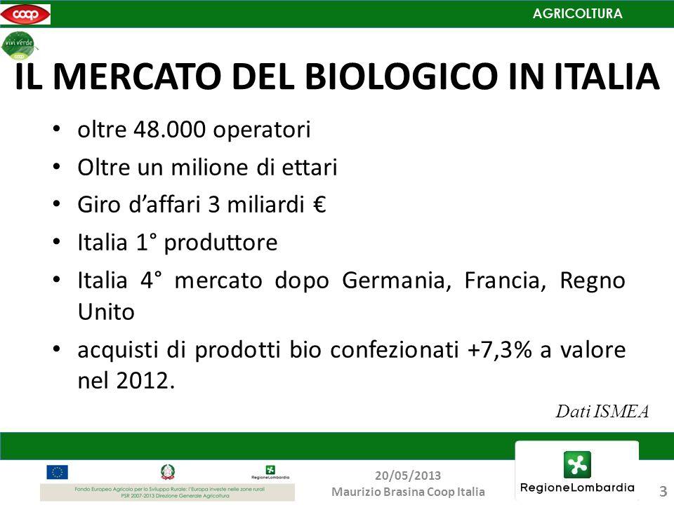 IL MERCATO DEL BIOLOGICO IN ITALIA oltre 48.000 operatori Oltre un milione di ettari Giro daffari 3 miliardi Italia 1° produttore Italia 4° mercato do