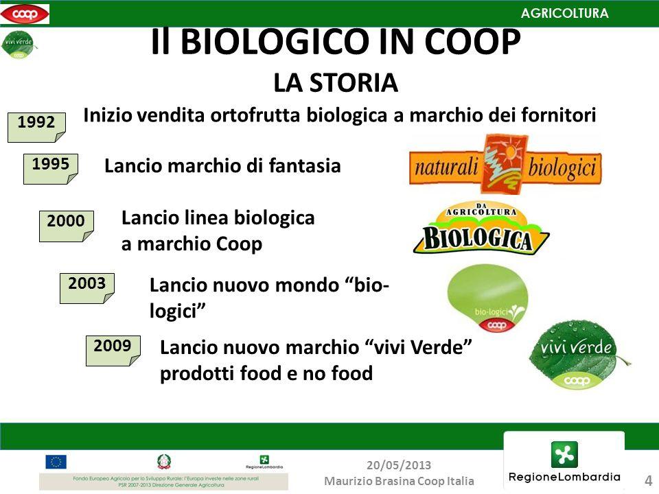 Lancio marchio di fantasia Lancio linea biologica a marchio Coop Inizio vendita ortofrutta biologica a marchio dei fornitori 1992 1995 2000 2003 Lanci