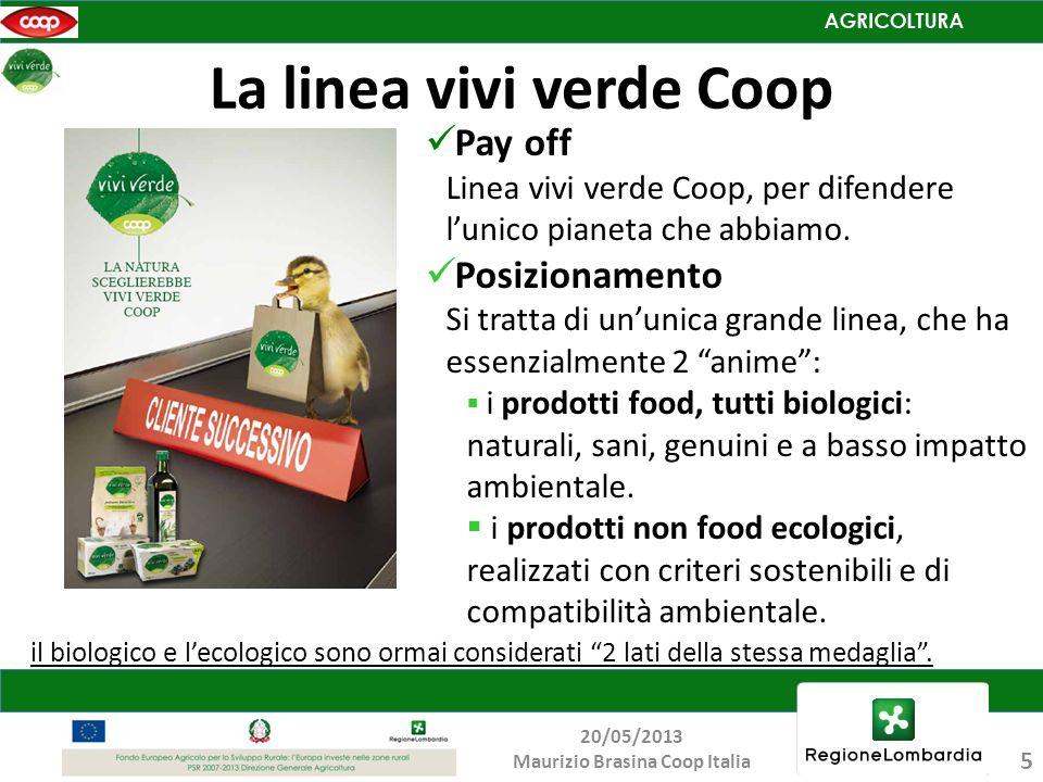 La linea vivi verde Coop Pay off Linea vivi verde Coop, per difendere lunico pianeta che abbiamo. Posizionamento Si tratta di ununica grande linea, ch