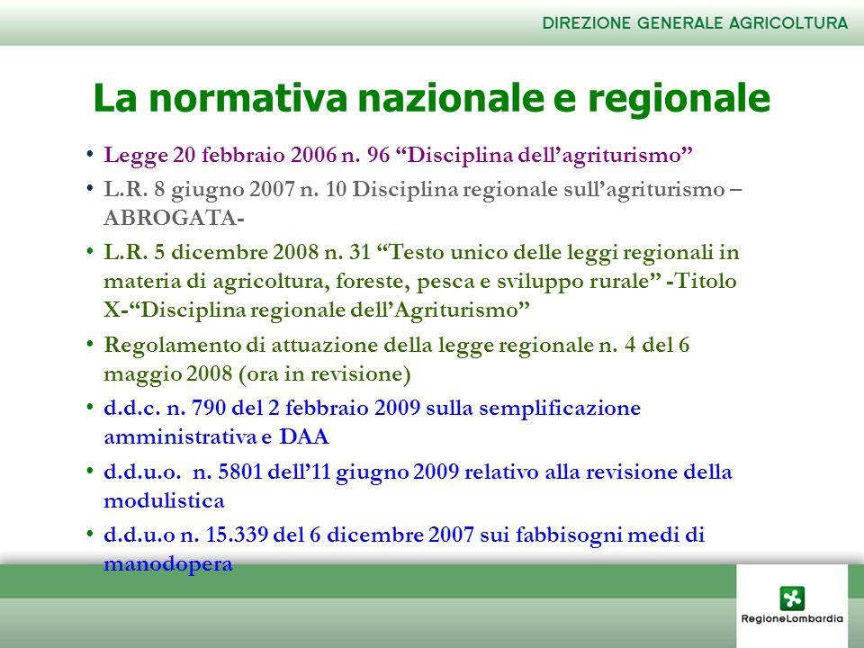 La normativa nazionale e regionale Legge 20 febbraio 2006 n. 96 Disciplina dellagriturismo L.R. 8 giugno 2007 n. 10 Disciplina regionale sullagrituris