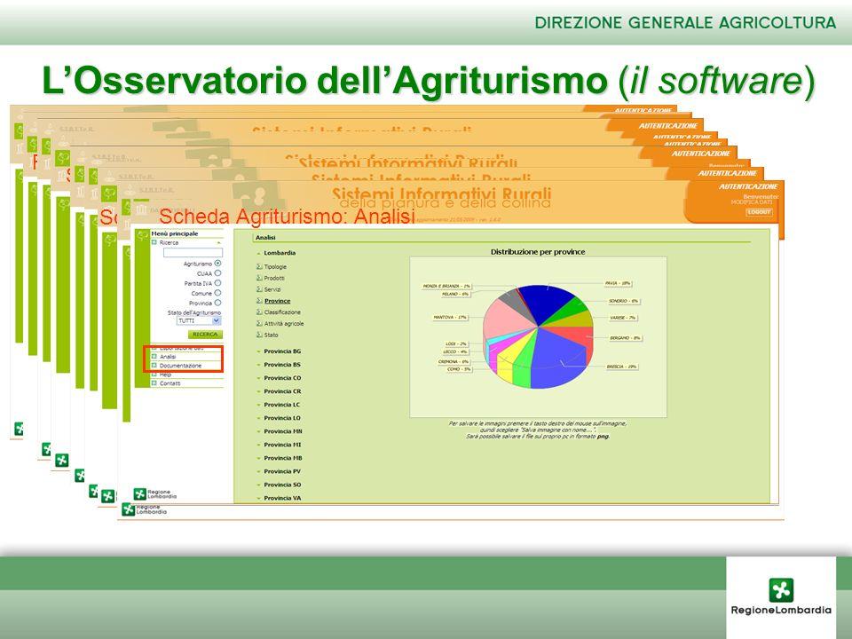 LOsservatorio dellAgriturismo (il software) Ricerca Scheda Agriturismo: Dati generali Scheda Agriturismo: Dati amministrativiScheda Agriturismo: Dati