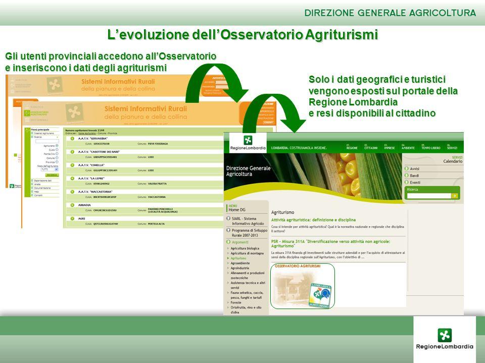 Levoluzione dellOsservatorio Agriturismi Gli utenti provinciali accedono allOsservatorio e inseriscono i dati degli agriturismi Solo i dati geografici