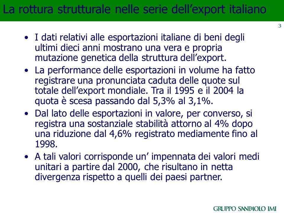 3 La rottura strutturale nelle serie dellexport italiano I dati relativi alle esportazioni italiane di beni degli ultimi dieci anni mostrano una vera e propria mutazione genetica della struttura dellexport.