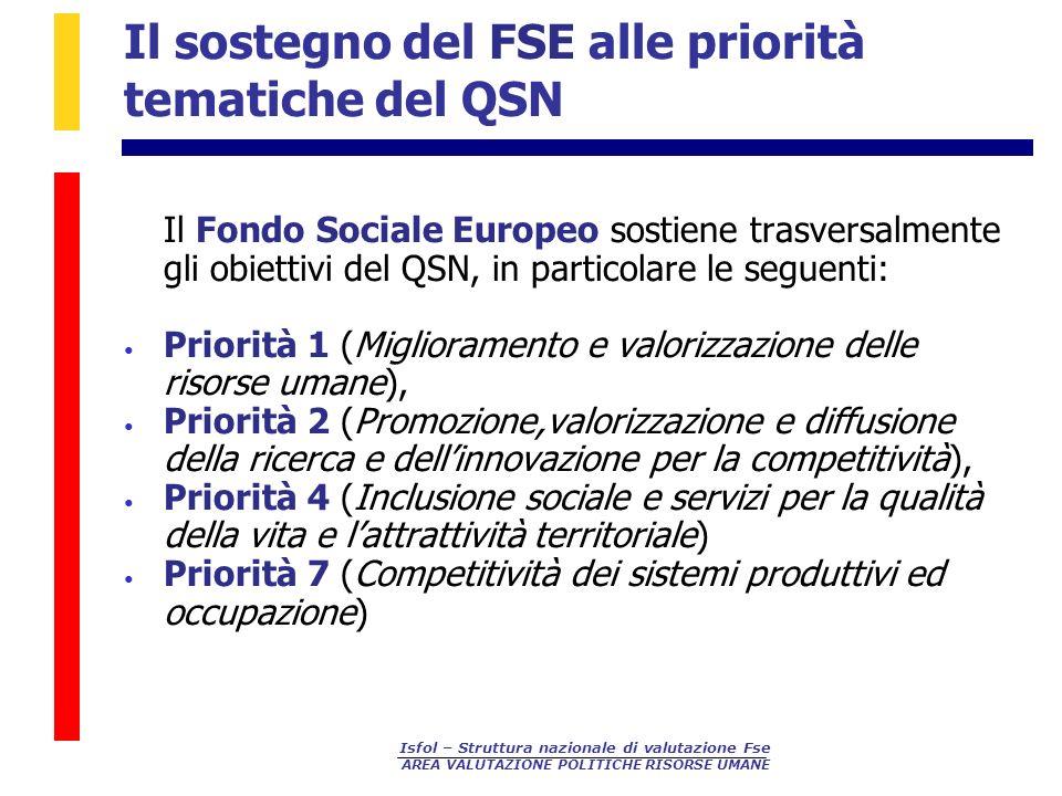 Isfol – Struttura nazionale di valutazione Fse AREA VALUTAZIONE POLITICHE RISORSE UMANE Il sostegno del FSE alle priorità tematiche del QSN Il Fondo S