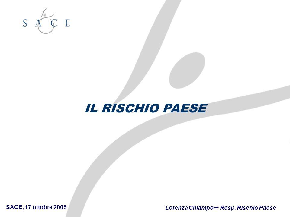 SACE, 17 ottobre 2005 Lorenza Chiampo – Resp. Rischio Paese IL RISCHIO PAESE