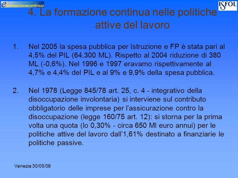 Venezia 30/05/08 4. La formazione continua nelle politiche attive del lavoro 1.Nel 2005 la spesa pubblica per Istruzione e FP è stata pari al 4,5% del