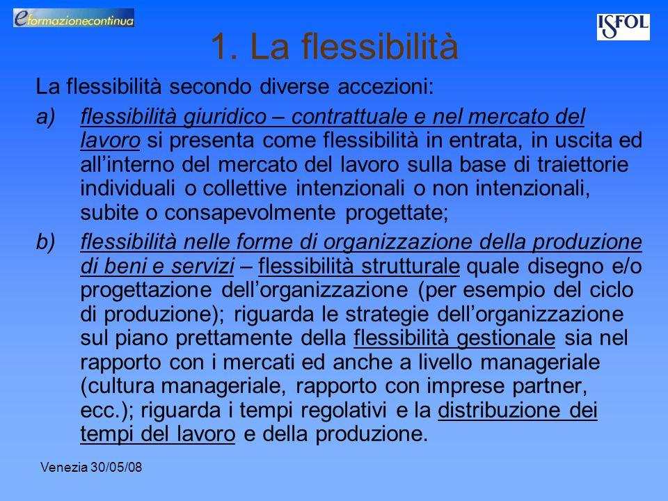Venezia 30/05/08 1. La flessibilità La flessibilità secondo diverse accezioni: a)flessibilità giuridico – contrattuale e nel mercato del lavoro si pre