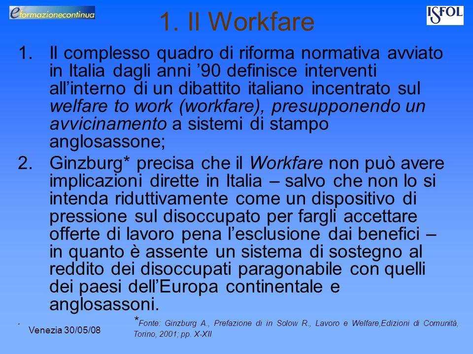 Venezia 30/05/08 1. Il Workfare 1.Il complesso quadro di riforma normativa avviato in Italia dagli anni 90 definisce interventi allinterno di un dibat