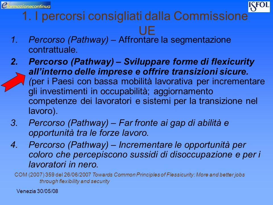 Venezia 30/05/08 5.