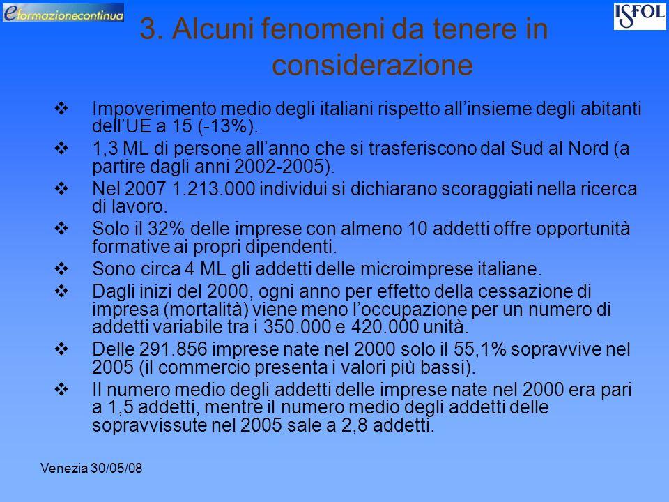 Venezia 30/05/08 3. Alcuni fenomeni da tenere in considerazione Impoverimento medio degli italiani rispetto allinsieme degli abitanti dellUE a 15 (-13