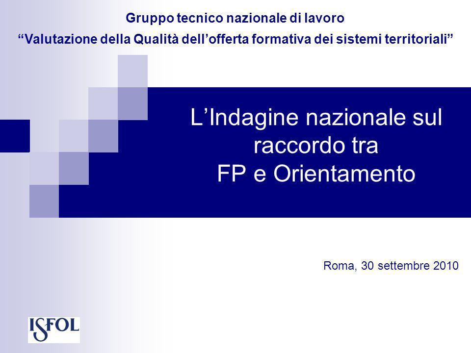 LIndagine nazionale sul raccordo tra FP e Orientamento Roma, 30 settembre 2010 Gruppo tecnico nazionale di lavoro Valutazione della Qualità dellofferta formativa dei sistemi territoriali