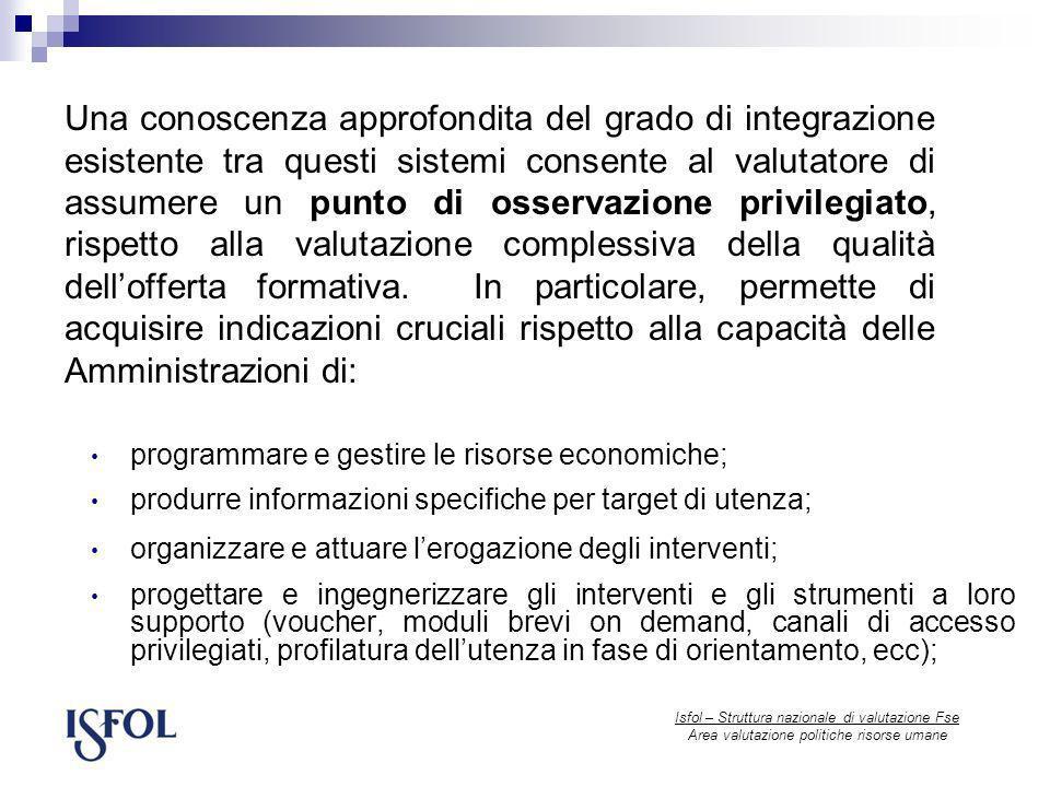 Isfol – Struttura nazionale di valutazione Fse Area valutazione politiche risorse umane Si tratta di unindagine censuaria.