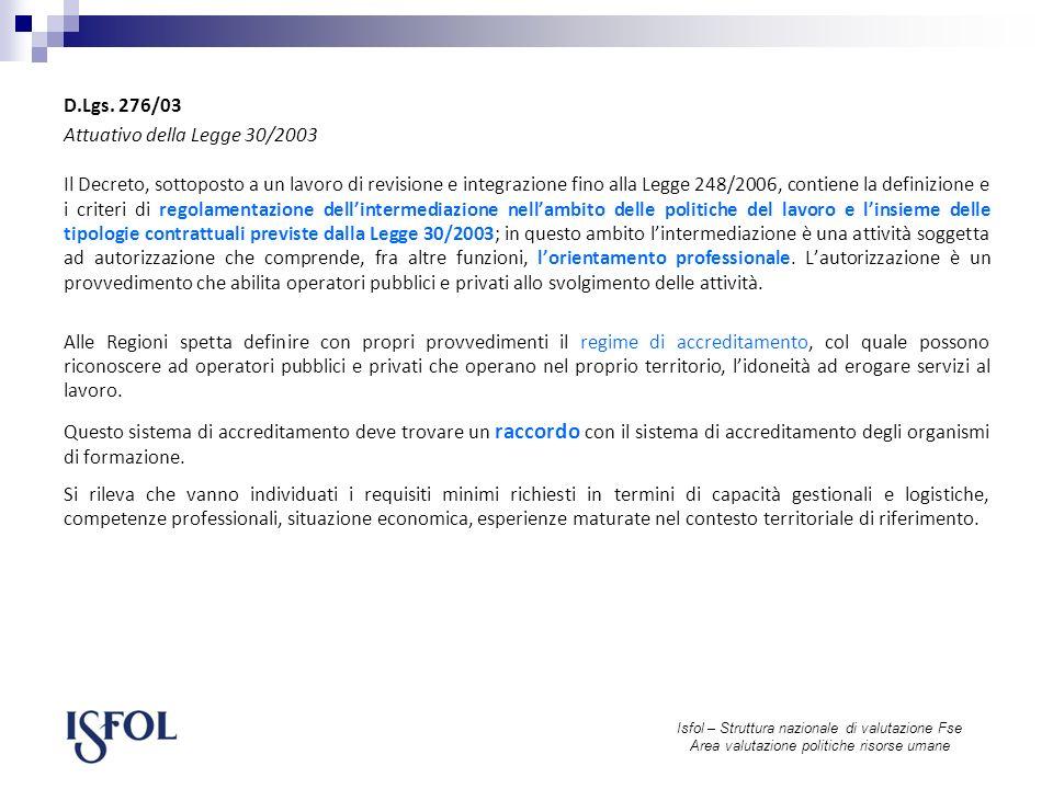 Isfol – Struttura nazionale di valutazione Fse Area valutazione politiche risorse umane D.Lgs.