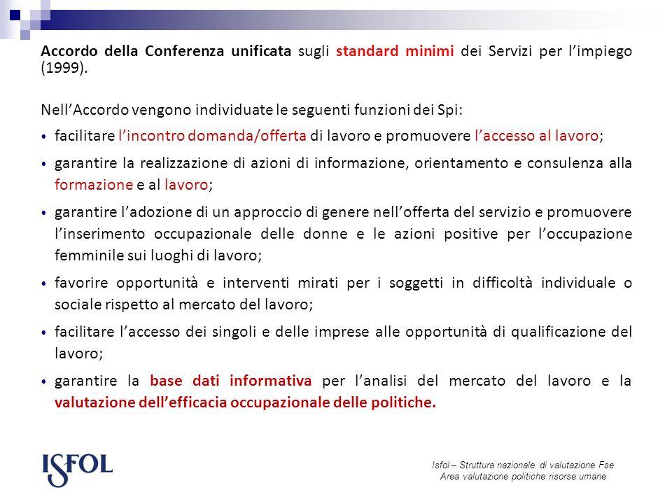 Isfol – Struttura nazionale di valutazione Fse Area valutazione politiche risorse umane Accordo della Conferenza unificata sugli standard minimi dei Servizi per limpiego (1999).