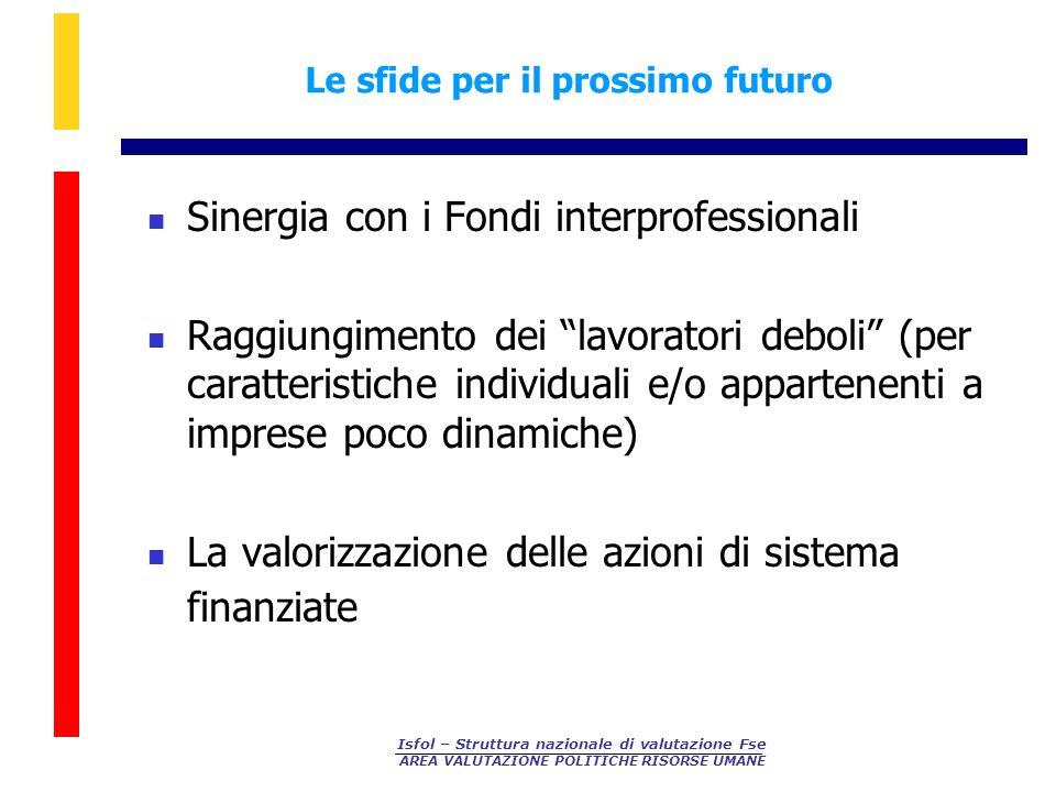 Isfol – Struttura nazionale di valutazione Fse AREA VALUTAZIONE POLITICHE RISORSE UMANE Le sfide per il prossimo futuro Sinergia con i Fondi interprof