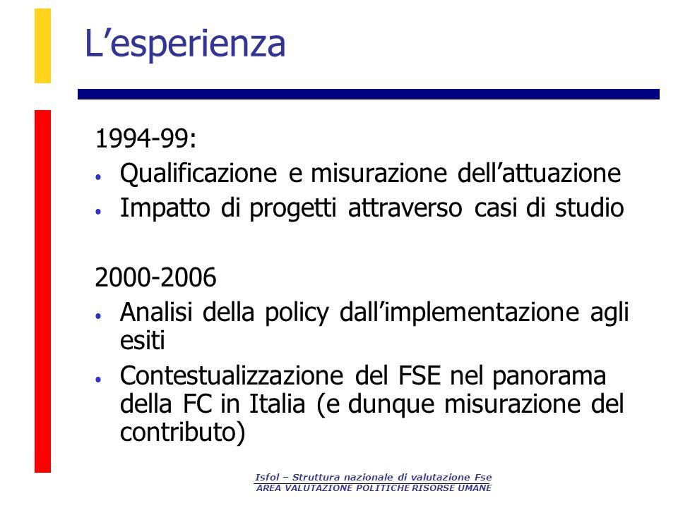 Isfol – Struttura nazionale di valutazione Fse AREA VALUTAZIONE POLITICHE RISORSE UMANE Lesperienza 1994-99: Qualificazione e misurazione dellattuazio