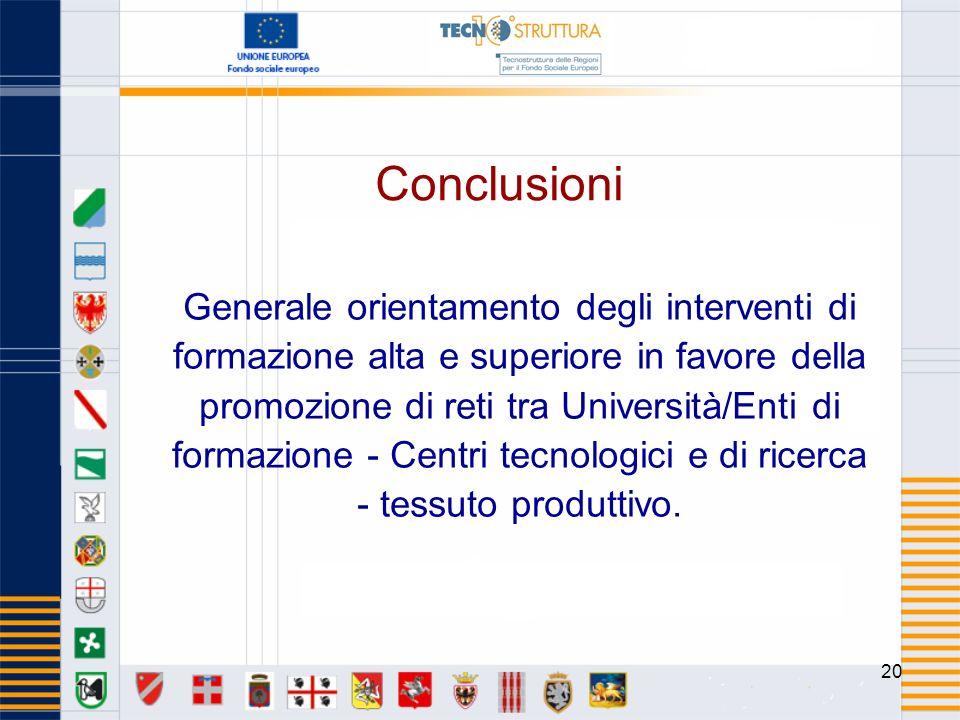 20 Conclusioni Generale orientamento degli interventi di formazione alta e superiore in favore della promozione di reti tra Università/Enti di formazione - Centri tecnologici e di ricerca - tessuto produttivo.