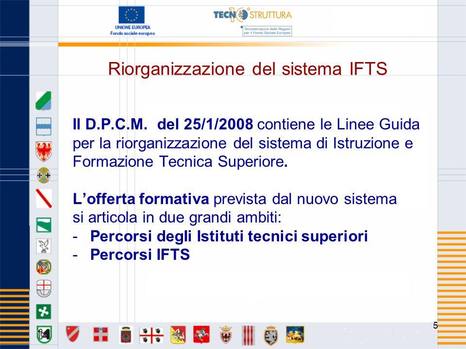 5 Riorganizzazione del sistema IFTS Il D.P.C.M.