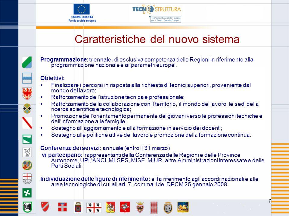 6 Caratteristiche del nuovo sistema Programmazione: triennale, di esclusiva competenza delle Regioni in riferimento alla programmazione nazionale e ai parametri europei.