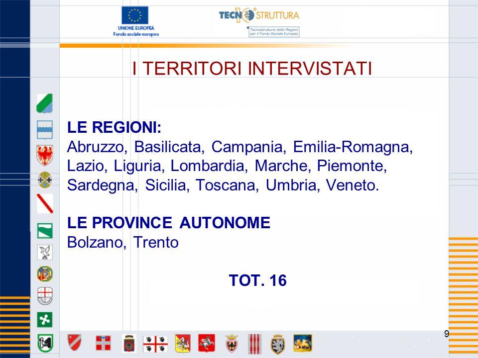 9 I TERRITORI INTERVISTATI LE REGIONI: Abruzzo, Basilicata, Campania, Emilia-Romagna, Lazio, Liguria, Lombardia, Marche, Piemonte, Sardegna, Sicilia, Toscana, Umbria, Veneto.
