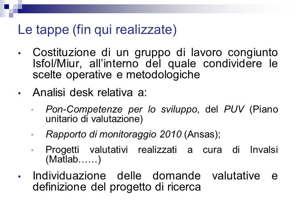 Le tappe (fin qui realizzate) Costituzione di un gruppo di lavoro congiunto Isfol/Miur, allinterno del quale condividere le scelte operative e metodologiche Analisi desk relativa a: Pon-Competenze per lo sviluppo, del PUV (Piano unitario di valutazione) Rapporto di monitoraggio 2010 (Ansas); Progetti valutativi realizzati a cura di Invalsi (Matlab……) Individuazione delle domande valutative e definizione del progetto di ricerca