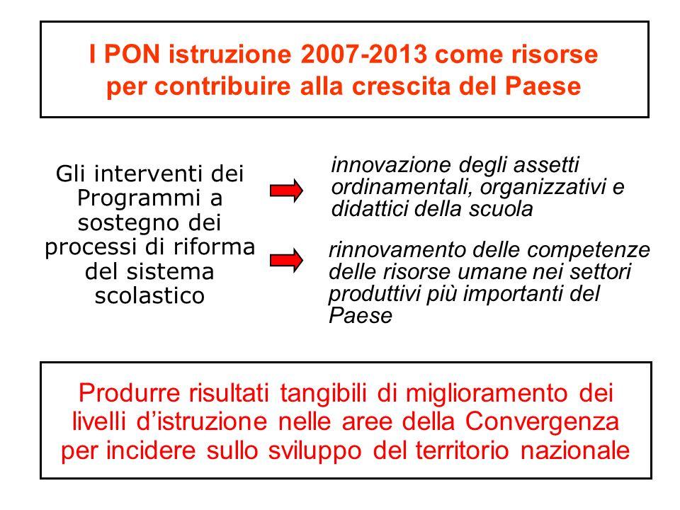 I PON istruzione 2007-2013 come risorse per contribuire alla crescita del Paese Gli interventi dei Programmi a sostegno dei processi di riforma del si