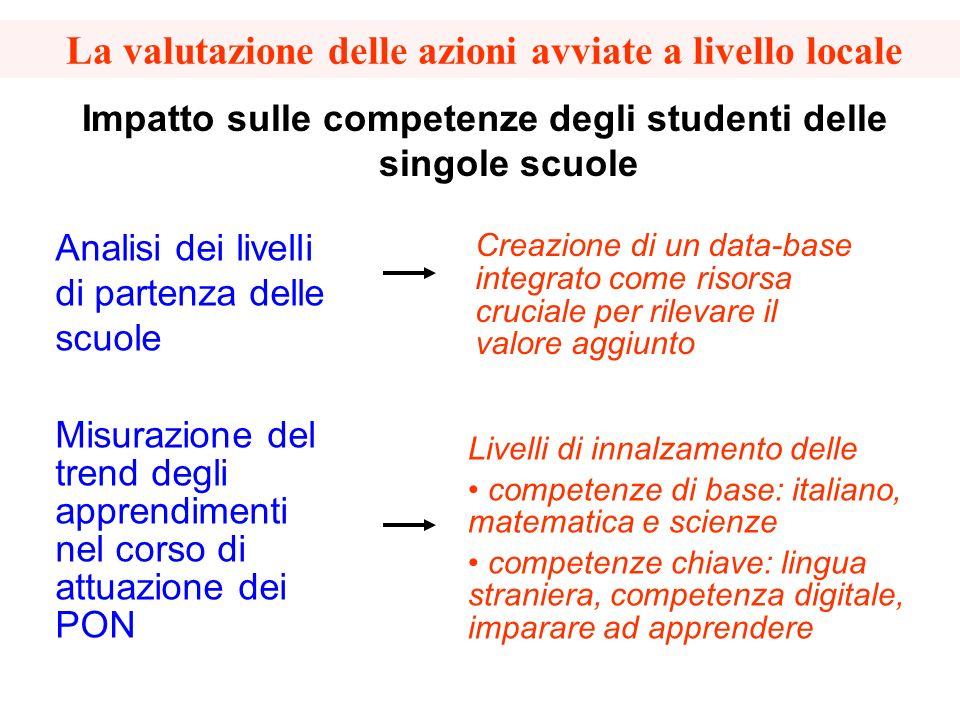 Analisi dei livelli di partenza delle scuole Misurazione del trend degli apprendimenti nel corso di attuazione dei PON La valutazione delle azioni avv