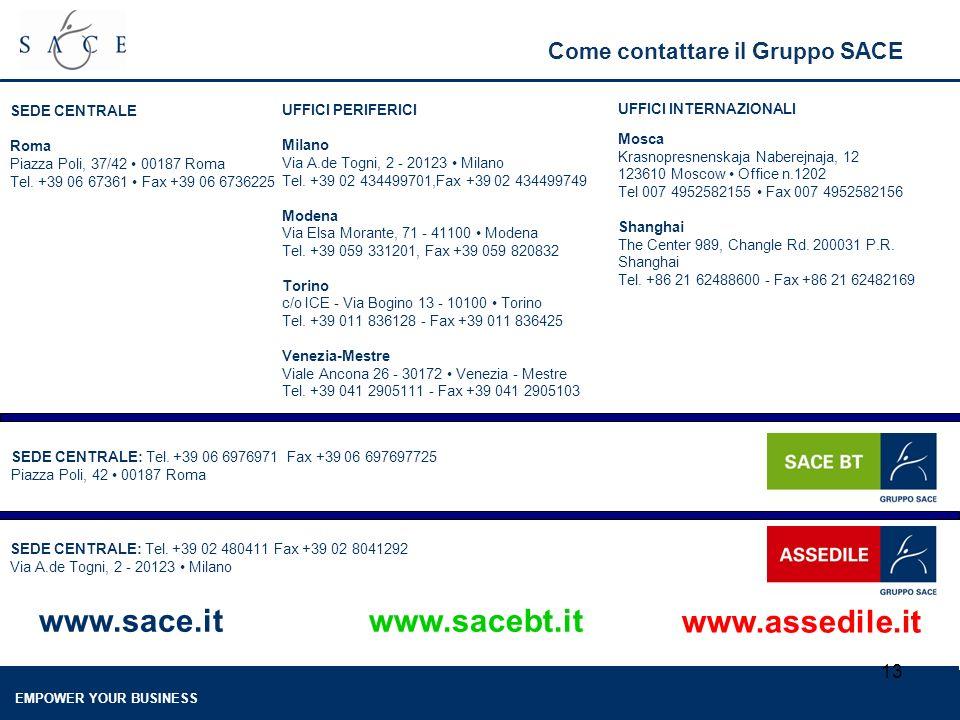 EMPOWER YOUR BUSINESS 13 Come contattare il Gruppo SACE Torino c/o ICE - Via Bogino 13 - 10100 Torino Tel.