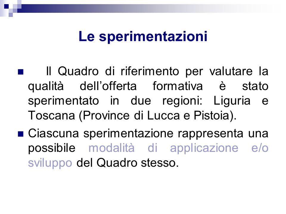 Le sperimentazioni Il Quadro di riferimento per valutare la qualità dellofferta formativa è stato sperimentato in due regioni: Liguria e Toscana (Province di Lucca e Pistoia).