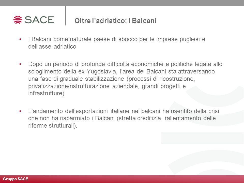 Esportazioni verso i Balcani: 2007-2009 (mln ) La crisi economica si è tradotta in una flessione delle esportazioni italiane verso tutti i paesi dei Balcani, fatta eccezione per il Kosovo.