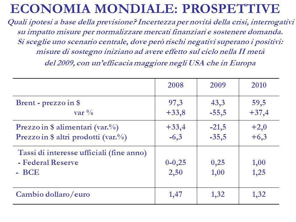200820092010 Brent - prezzo in $ var % 97,3 +33,8 43,3 -55,5 59,5 +37,4 Prezzo in $ alimentari (var.%) Prezzo in $ altri prodotti (var.%) +33,4 -6,3 -21,5 -35,5 +2,0 +6,3 Tassi di interesse ufficiali (fine anno) - Federal Reserve - BCE 0-0,25 2,50 0,25 1,00 1,25 Cambio dollaro/euro1,471,32 ECONOMIA MONDIALE: PROSPETTIVE Quali ipotesi a base della previsione.