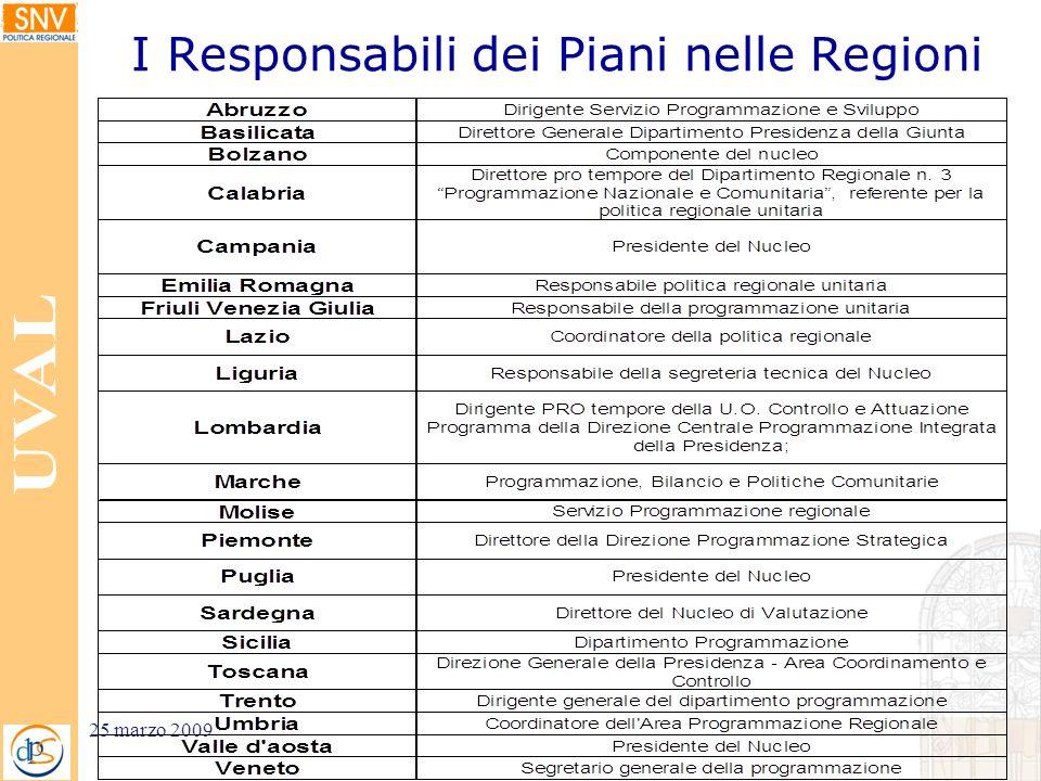 I Responsabili dei Piani nelle Regioni 25 marzo 2009
