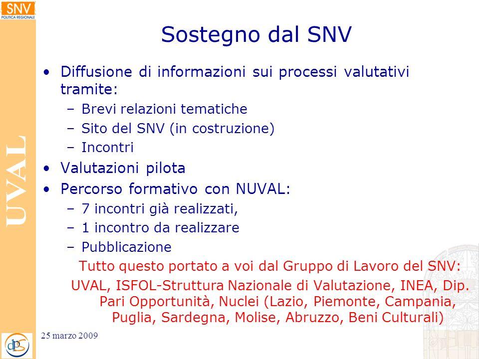 Sostegno dal SNV Diffusione di informazioni sui processi valutativi tramite: –Brevi relazioni tematiche –Sito del SNV (in costruzione) –Incontri Valut