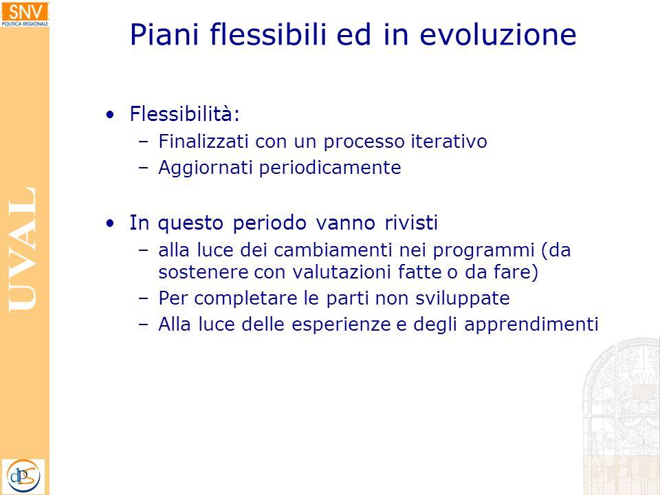 Piani flessibili ed in evoluzione Flessibilità: –Finalizzati con un processo iterativo –Aggiornati periodicamente In questo periodo vanno rivisti –all