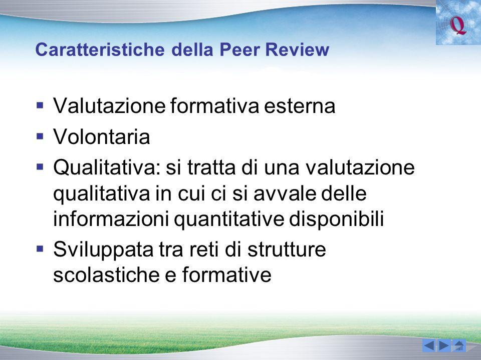 Caratteristiche della Peer Review Valutazione formativa esterna Volontaria Qualitativa: si tratta di una valutazione qualitativa in cui ci si avvale d