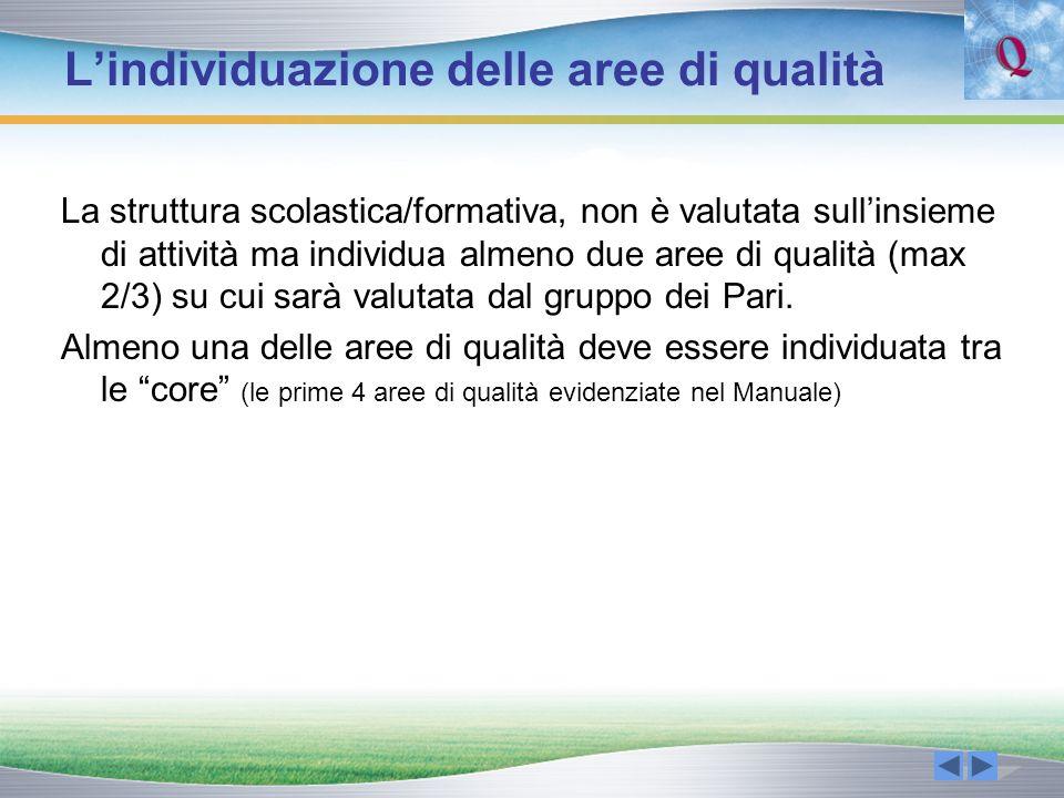 Lindividuazione delle aree di qualità La struttura scolastica/formativa, non è valutata sullinsieme di attività ma individua almeno due aree di qualit