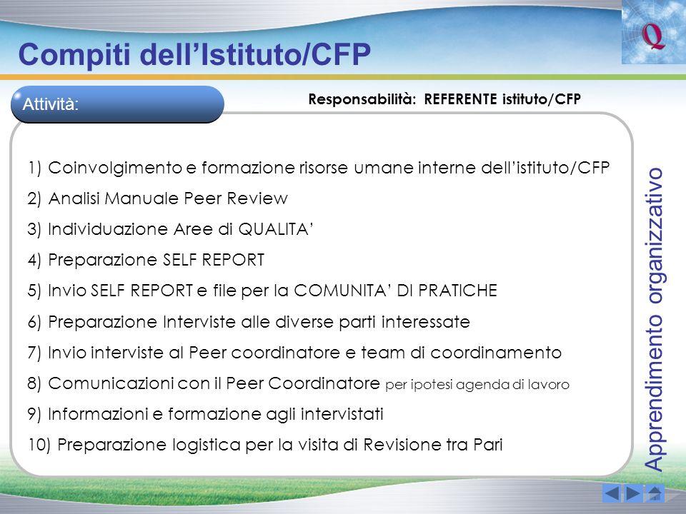 Compiti dellIstituto/CFP Responsabilità: REFERENTE istituto/CFP 1) Coinvolgimento e formazione risorse umane interne dellistituto/CFP 2) Analisi Manua