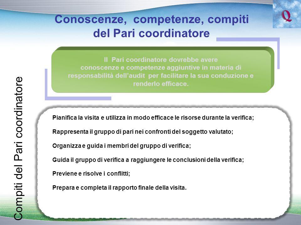 Conoscenze, competenze, compiti del Pari coordinatore Il Pari coordinatore dovrebbe avere conoscenze e competenze aggiuntive in materia di responsabil
