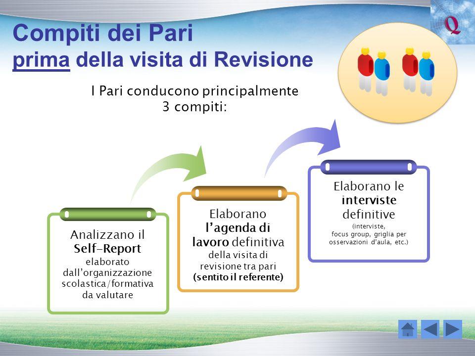 Compiti dei Pari prima della visita di Revisione I Pari conducono principalmente 3 compiti: Analizzano il Self-Report elaborato dallorganizzazione sco