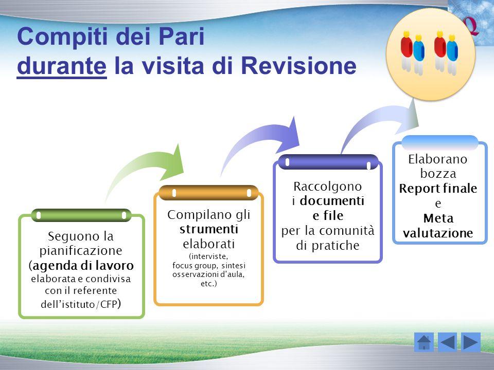 Compiti dei Pari durante la visita di Revisione Seguono la pianificazione (agenda di lavoro elaborata e condivisa con il referente dellistituto/CFP )