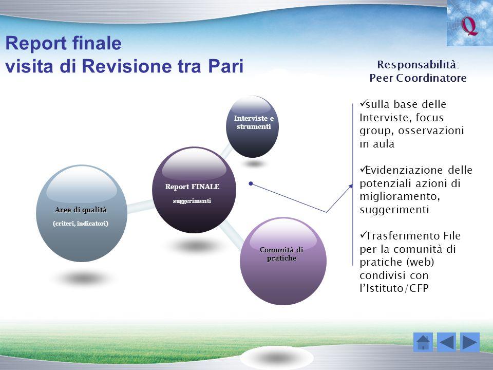 Report finale visita di Revisione tra Pari Responsabilità: Peer Coordinatore sulla base delle Interviste, focus group, osservazioni in aula Evidenziaz