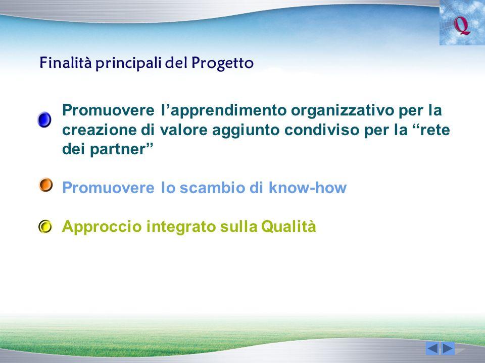 Promuovere lapprendimento organizzativo per la creazione di valore aggiunto condiviso per la rete dei partner Promuovere lo scambio di know-how Approc