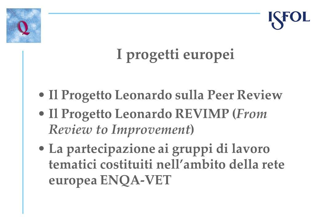 I progetti europei Il Progetto Leonardo sulla Peer Review Il Progetto Leonardo REVIMP (From Review to Improvement) La partecipazione ai gruppi di lavoro tematici costituiti nellambito della rete europea ENQA-VET