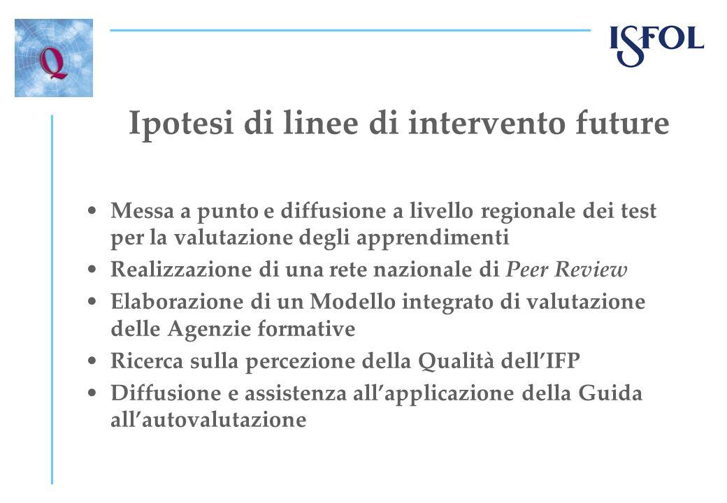 Ipotesi di linee di intervento future Messa a punto e diffusione a livello regionale dei test per la valutazione degli apprendimenti Realizzazione di