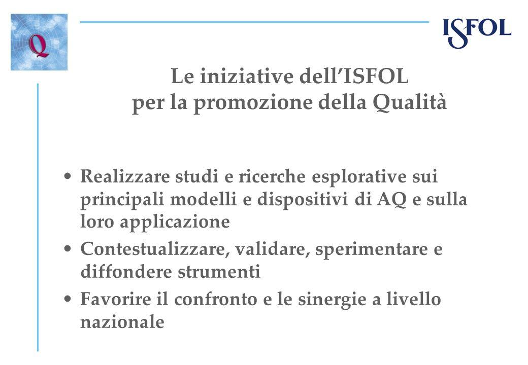Le iniziative dellISFOL per la promozione della Qualità Realizzare studi e ricerche esplorative sui principali modelli e dispositivi di AQ e sulla loro applicazione Contestualizzare, validare, sperimentare e diffondere strumenti Favorire il confronto e le sinergie a livello nazionale