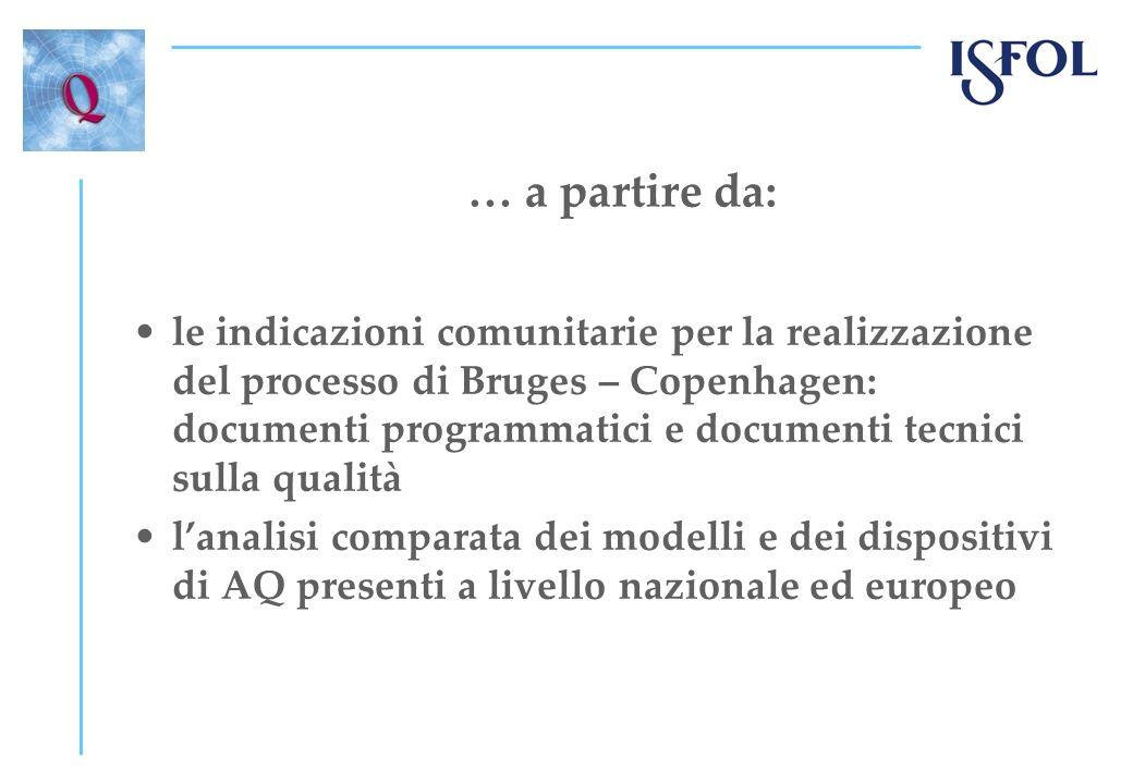 … a partire da: le indicazioni comunitarie per la realizzazione del processo di Bruges – Copenhagen: documenti programmatici e documenti tecnici sulla qualità lanalisi comparata dei modelli e dei dispositivi di AQ presenti a livello nazionale ed europeo