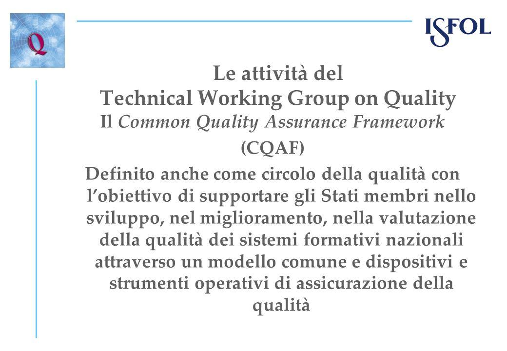Le attività del Technical Working Group on Quality Il Common Quality Assurance Framework (CQAF) Definito anche come circolo della qualità con lobiettivo di supportare gli Stati membri nello sviluppo, nel miglioramento, nella valutazione della qualità dei sistemi formativi nazionali attraverso un modello comune e dispositivi e strumenti operativi di assicurazione della qualità