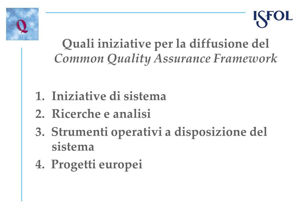 Quali iniziative per la diffusione del Common Quality Assurance Framework 1.Iniziative di sistema 2.Ricerche e analisi 3.