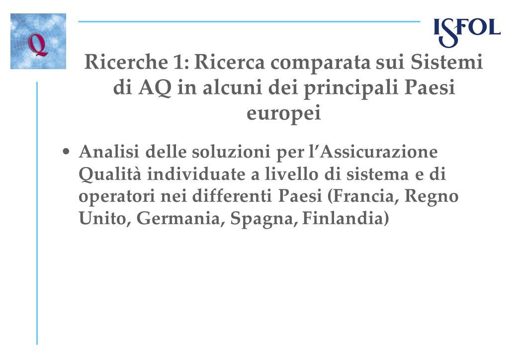 Ricerche 1: Ricerca comparata sui Sistemi di AQ in alcuni dei principali Paesi europei Analisi delle soluzioni per lAssicurazione Qualità individuate a livello di sistema e di operatori nei differenti Paesi (Francia, Regno Unito, Germania, Spagna, Finlandia)