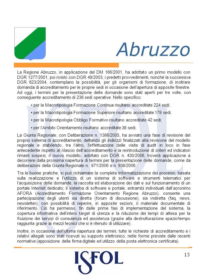 13 Abruzzo La Regione Abruzzo, in applicazione del DM 166/2001, ha adottato un primo modello con DGR 1277/2001, poi rivisto con DGR 49/2003; i predetti provvedimenti, nonché la successiva DGR 623/2004, contemplano la possibilità, per gli organismi di formazione, di inoltrare domanda di accreditamento per le proprie sedi in occasione dellapertura di apposite finestre.